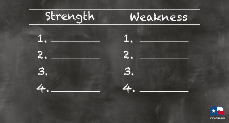 Strengths and Weaknesses in Homeschooling