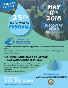 25th WaterWorks Festival